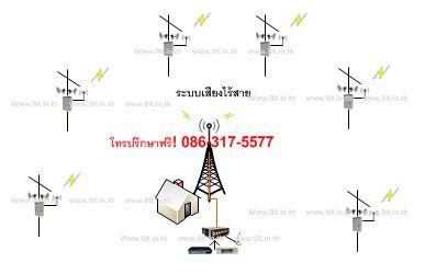 wirelesspa580915